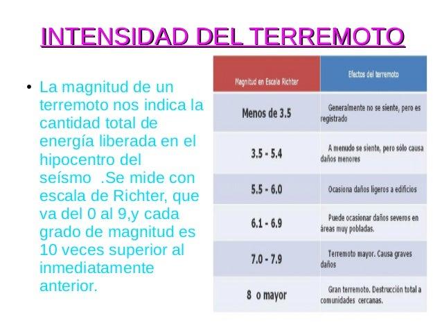 INTENSIDAD DEL TERREMOTO●   La magnitud de un    terremoto nos indica la    cantidad total de    energía liberada en el   ...