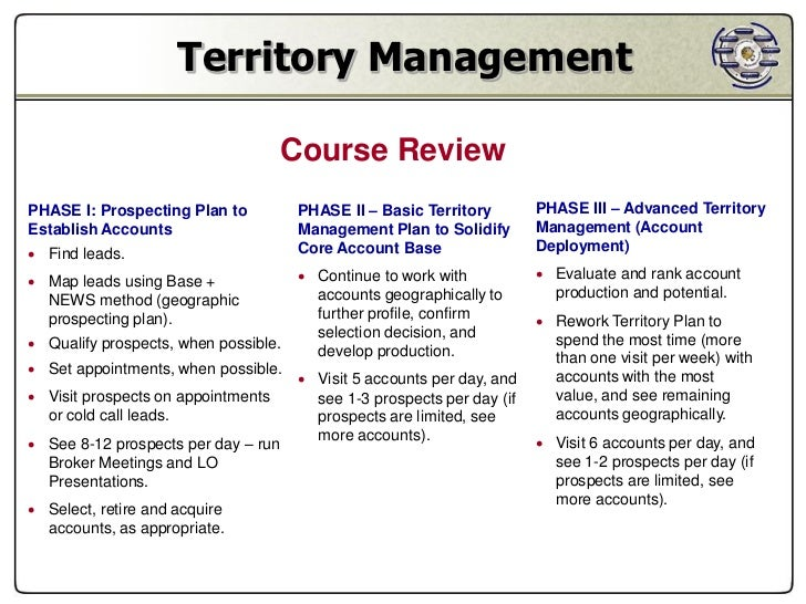 Territory management for Sales territory plan template