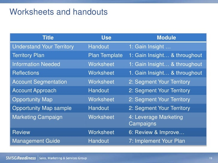 Doc.#12801024: Sales Territory Planning Template – Doc12801024 ...