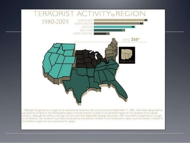 terrorism september 11 attacks and bin An attack wouldn't have to be on the scale of 9/11 to set off a major panic a  single  another bin laden trait is caution, says peter sederberg, a global- terrorism.