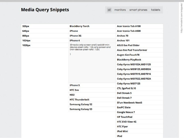 Breakpoints  @media screen and (max-width: 500px) {  #header {  height: auto;  }  #menu a {  padding: 10px 0;  }  !  #menu...