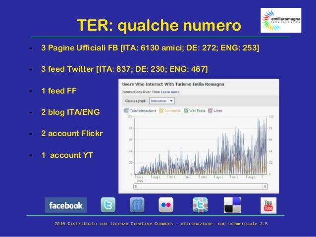 TER: qualche numero - 3 Pagine Ufficiali FB [ITA: 6130 amici; DE: 272; ENG: 253] - 3 feed Twitter [ITA: 837; DE: 230; ENG:...