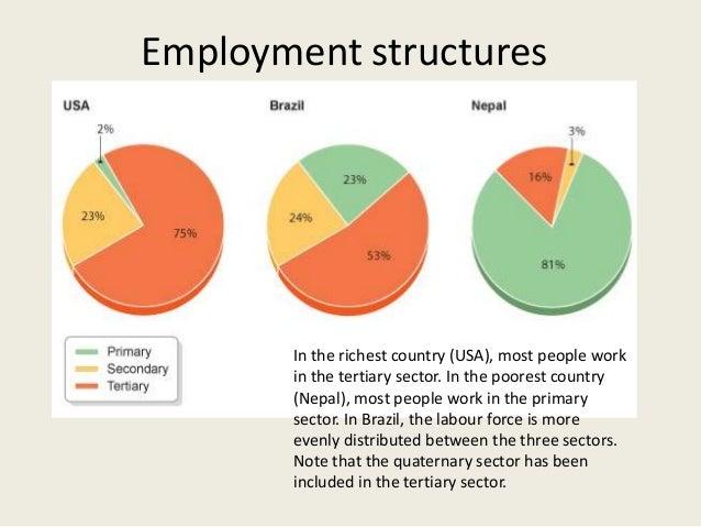uk employment structure