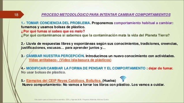 PROCESO METODOLÓGICO PARA INTENTAR CAMBIAR COMPORTAMIENTOS 1.- TOMAR CONCIENCIA DEL PROBLEMA. Proponemos comportamiento ha...