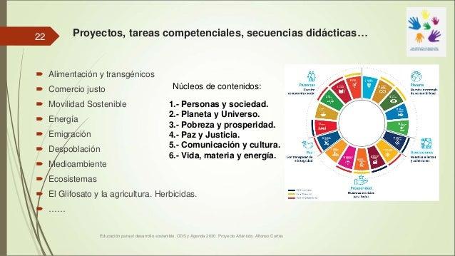Proyectos, tareas competenciales, secuencias didácticas…  Alimentación y transgénicos  Comercio justo  Movilidad Sosten...
