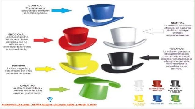 6 sombreros para pensar. Técnica trabajo en grupo para debatir y decidir. E. Bono