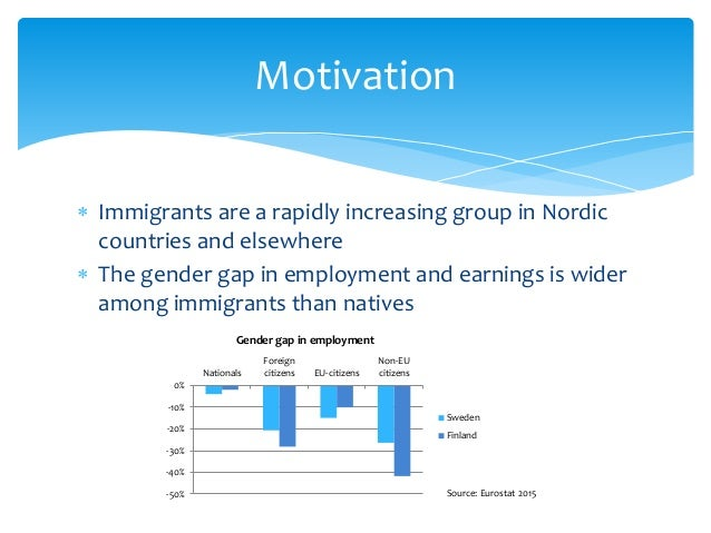  Immigrants are a rapidly increasing group in Nordic countries and elsewhere  The gender gap in employment and earnings ...