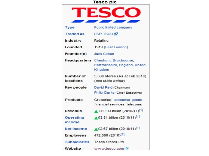 tesco plc essay Tesco clearly aligned its differentiation & low-cost approach with strategic human resource management to become leaders in the retail market involving employees in decision making, fair treatment and good reward schemes have led to high morale.