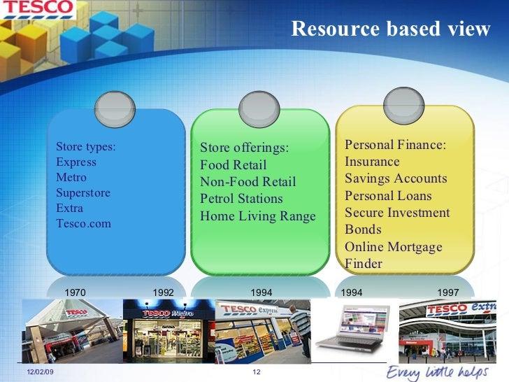 Tesco Personal Loans >> Tesco