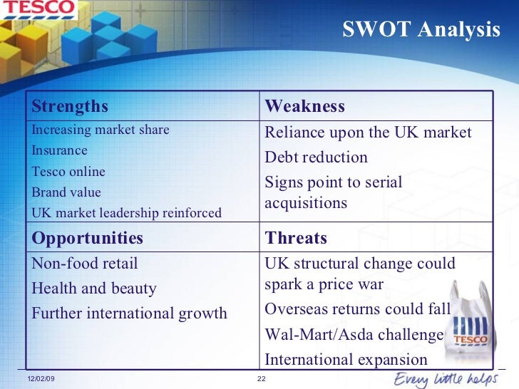 "swot analysis aldi 1 using the information in the articles ""supermarket confidential"" and ""tricks of the trade"", and using research from supermarket and fast moving consumer goods (fmcg) related marketing and industry journals."