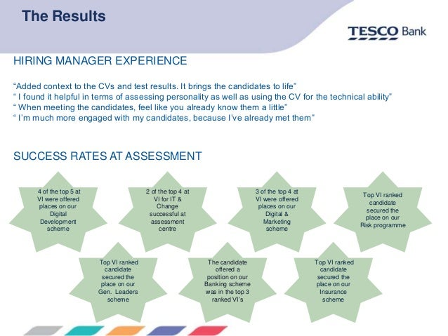 cost leadership tesco Leadership ceo, tesco business services & tesco blr read full profile sumit  is  strategise and execute business turnaround and drive cost transformation.