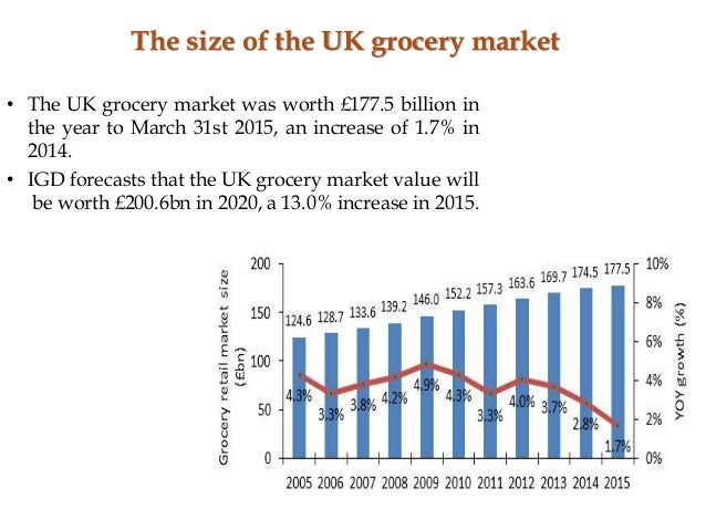 the effects of globalization in tesco a british multinational grocery and general merchandise retail Tesco tesco plc (lse: tsco) is a british multinational grocery and general merchandise retailer headquartered in cheshunt, united kingdom it is the third-largest.