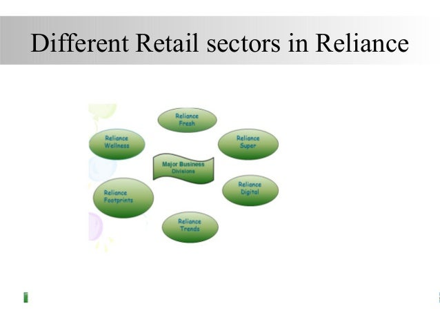 crm in reliance fresh Order online all your favourite products from the low price online supermarket for grocery home delivery in delhi, gurgaon, bengaluru, mumbai and other cities in india.