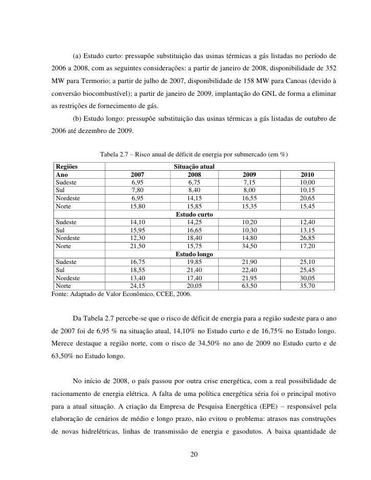 (a) Estudo curto: pressupõe substituição das usinas térmicas a gás listadas no período de2006 a 2008, com as seguintes con...