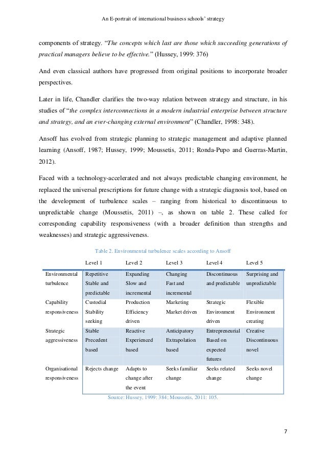 differences between prescriptive and descriptive schools of strategy Subject e2 project and relationship management  to strategy the concept of  the schools are split into prescriptive and descriptive the prescriptive schools.