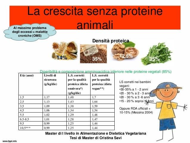 dieta proteica per vegetariani