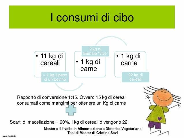 dieta vegetariana 5 kg