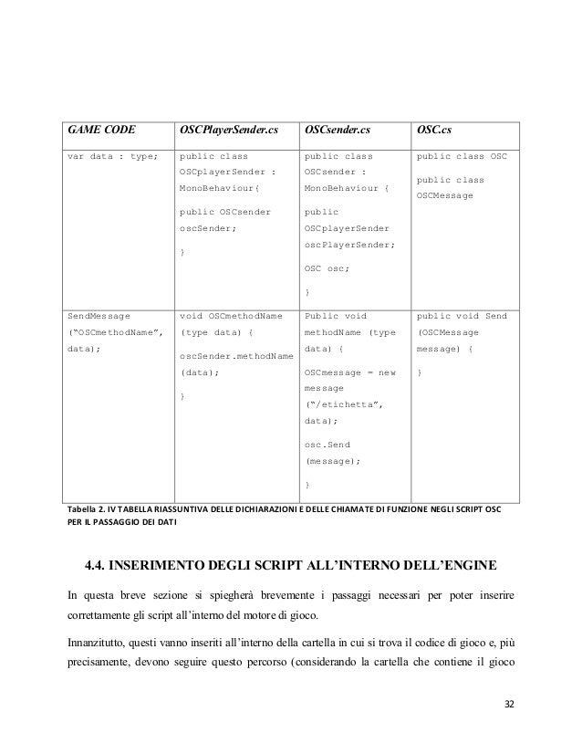 BSc-EE thesis
