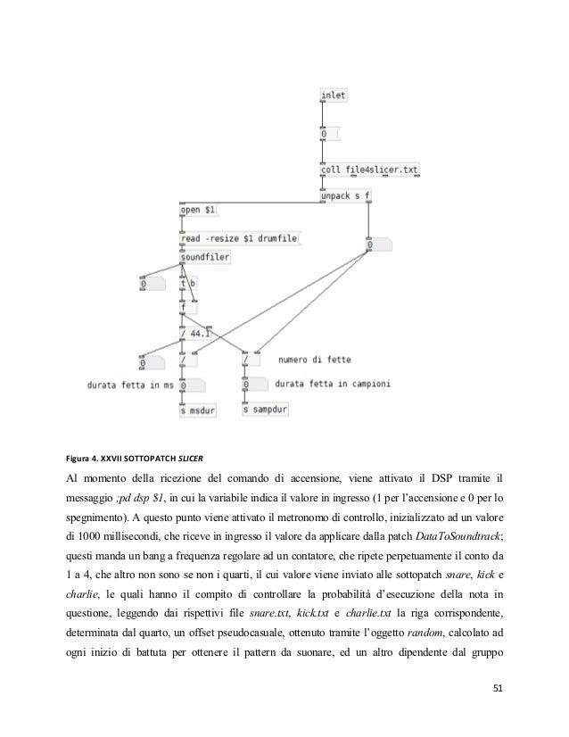 italian thesis