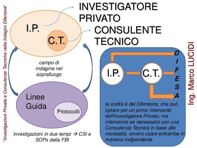 I.P. C.T. INVESTIGATORE PRIVATO CONSULENTE TECNICO campo di indagine nel sopralluogo Linee Guida Protocolli investigazioni...