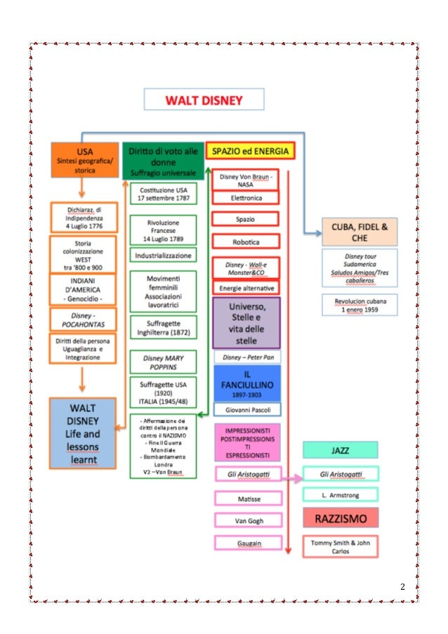 Tesina finale full text pdf licenza media livia scafato