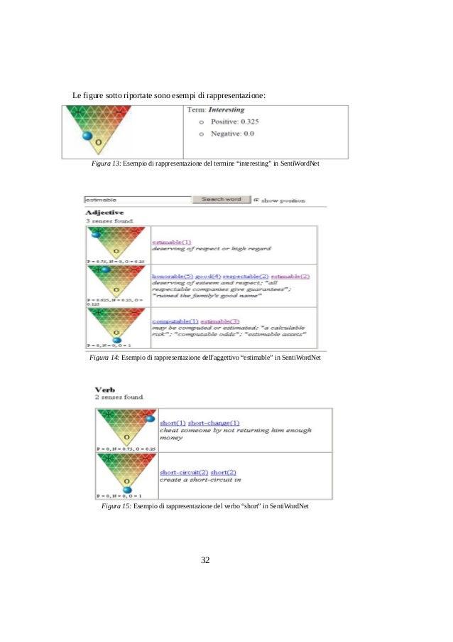 """Le figure sotto riportate sono esempi di rappresentazione:  Figura 13: Esempio di rappresentazione del termine """"interestin..."""