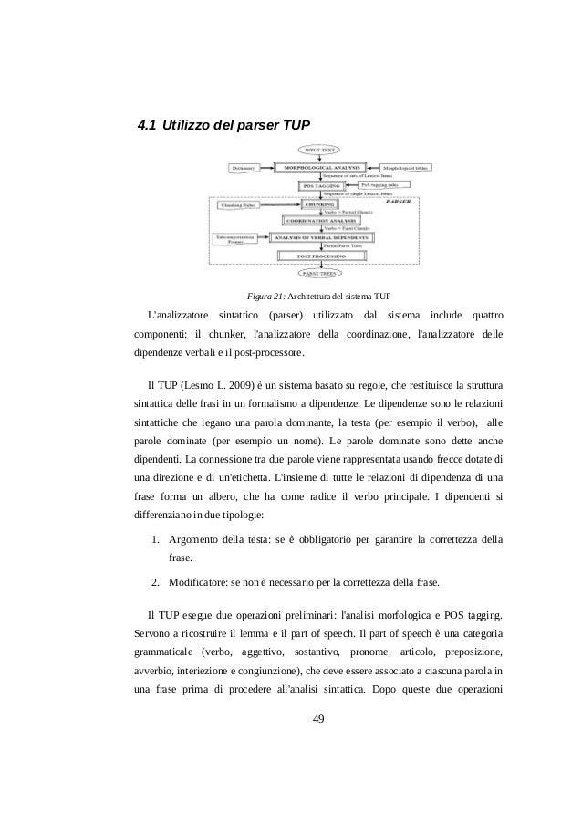4.1 Utilizzo del parser TUP  Figura 21: Architettura del sistema TUP  L'analizzatore sintattico (parser) utilizzato dal si...