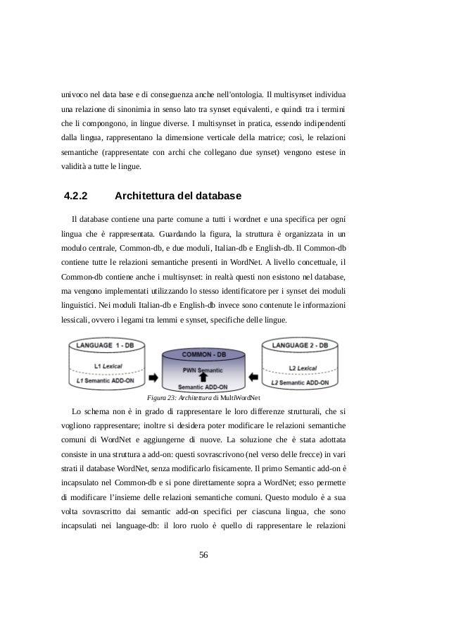 univoco nel data base e di conseguenza anche nell'ontologia. Il multisynset individua una relazione di sinonimia in senso ...