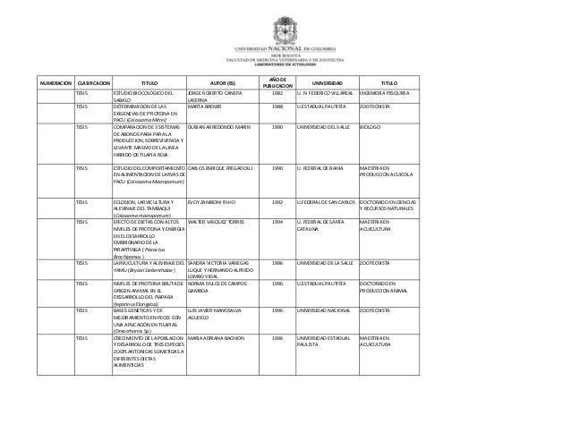 NUMERACION CLASIFICACION TITULO AUTOR (ES)AÑO DEPUBLICACIONUNIVERSIDAD TITULOTESIS ESTUDIO BIOCOLOGICO DELSABALOJORGE ROBE...
