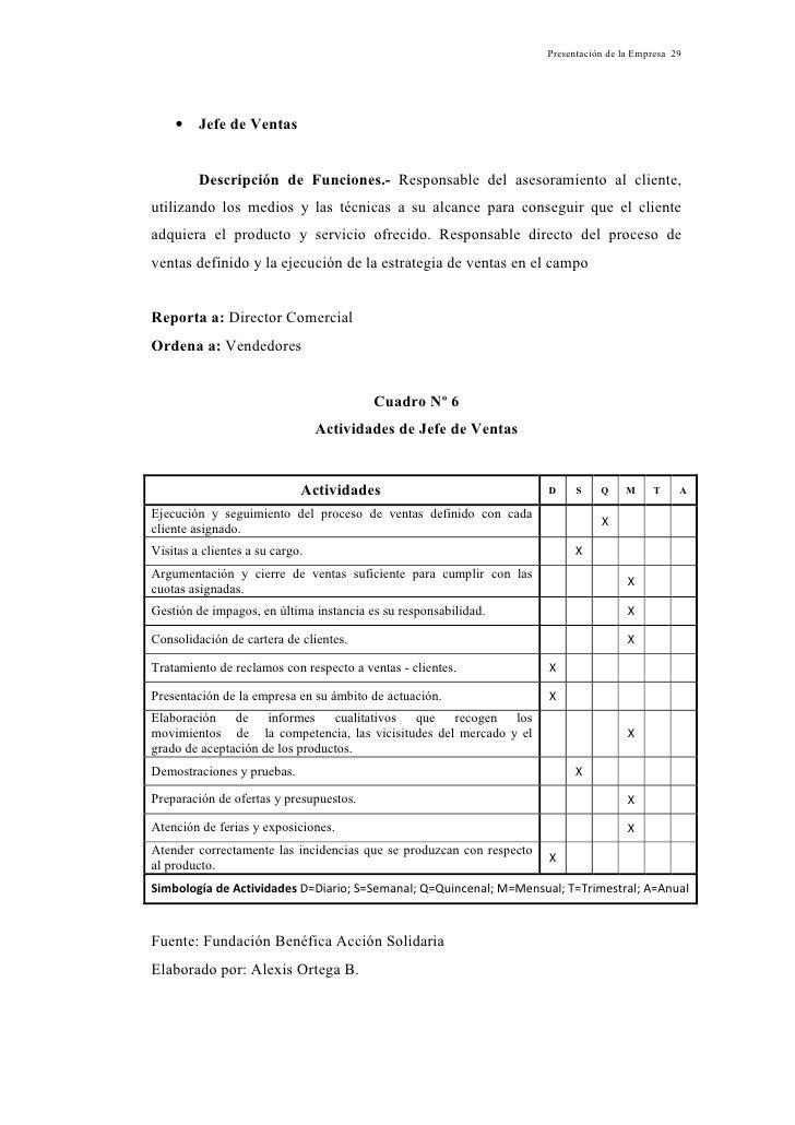 Tesis analisis y mejora de los procesos operativos y for Descripcion del proceso de produccion