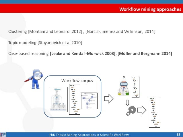 image mining thesis Thesis on image processing consists promising topic for research scholars to interpolate a concept for processing images to display reasonable research.