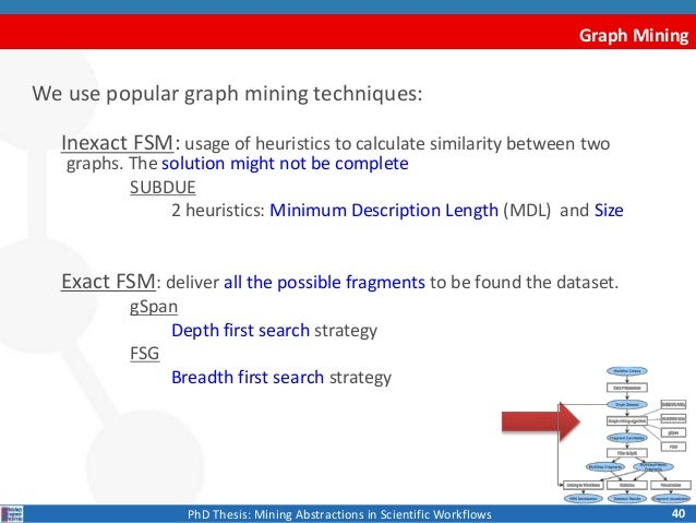 image mining thesis This thesis has been read by each member of the following supervisory committee and by majority vote has been a 3d image processing framework, using high performance apis at the core level to utilize parallel statistical methods for large data processing, a countless number of data mining and pattern recognition.