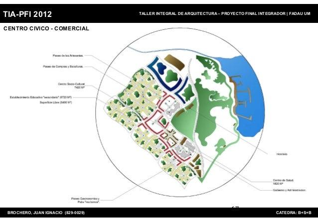 TIA-PFI 2012                         TALLER INTEGRAL DE ARQUITECTURA – PROYECTO FINAL INTEGRADOR   FADAU UMCENTRO CIVICO -...