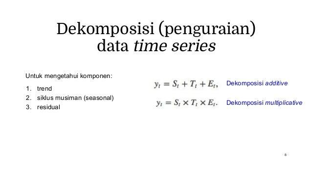 Dekomposisi (penguraian) data time series Untuk mengetahui komponen: 1. trend 2. siklus musiman (seasonal) 3. residual 8 D...
