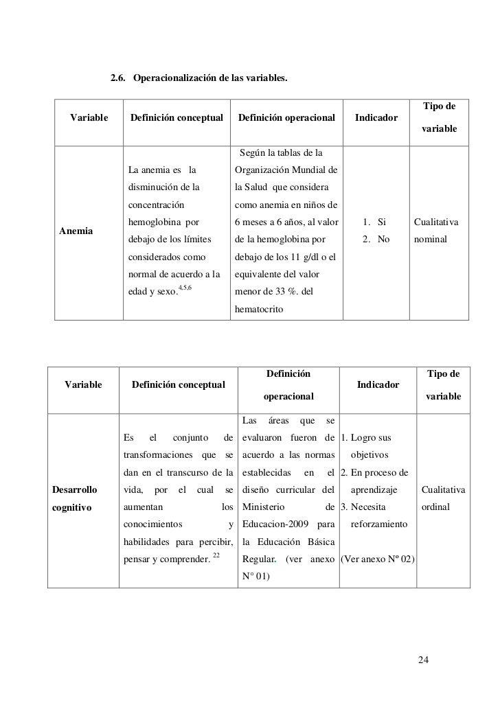 Tesis anemia y desarrollo cognitivo en niños de 3 a 5 años d
