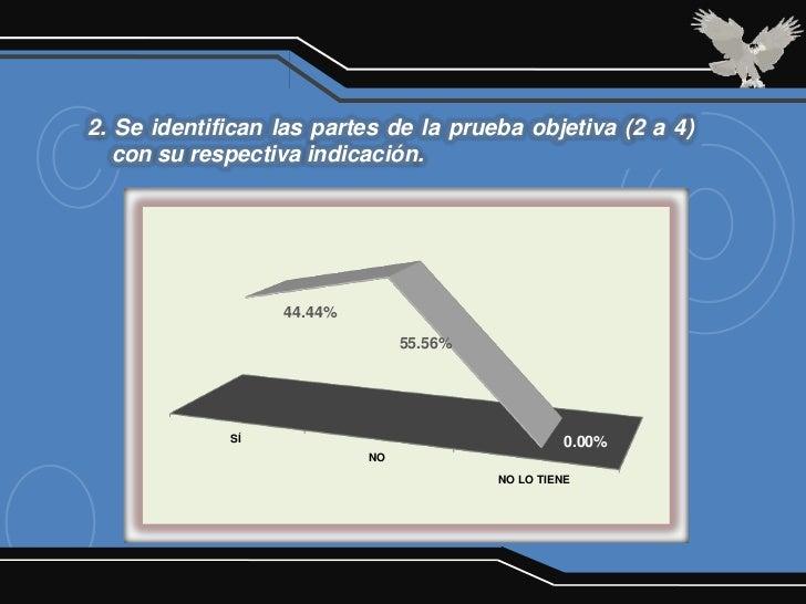 2. Se identifican las partes de la prueba objetiva (2 a 4)   con su respectiva indicación.                  44.44%        ...