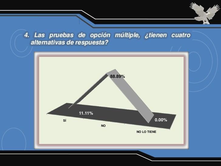 4. Las pruebas de opción múltiple, ¿tienen cuatro  alternativas de respuesta?                              88.89%         ...