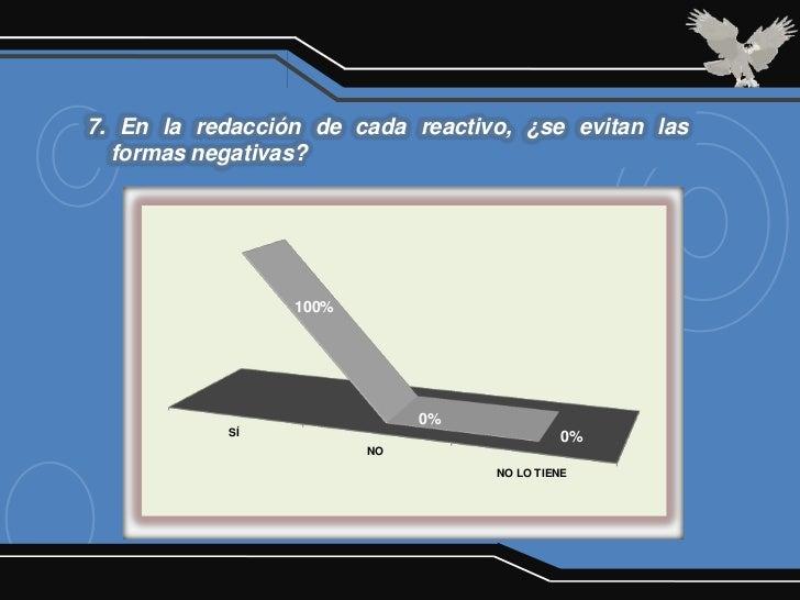 7. En la redacción de cada reactivo, ¿se evitan las  formas negativas?                 100%                             0%...