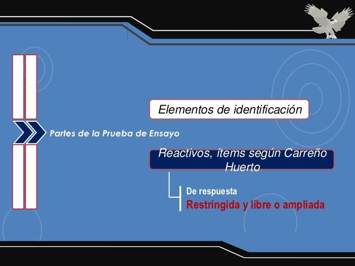 Elementos de identificaciónPartes de la Prueba de Ensayo                       Reactivos, ítems según Carreño             ...