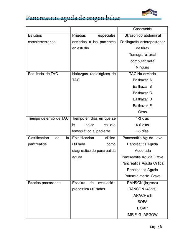 Manejo clínico pancreatitis aguda, Hospital Alemán