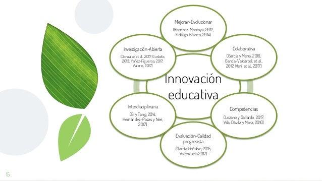 15 Innovación educativa Mejorar-Evolucionar (Ramírez-Montoya, 2012, Fidalgo-Blanco, 2014) Colaborativa (García y Mena, 201...