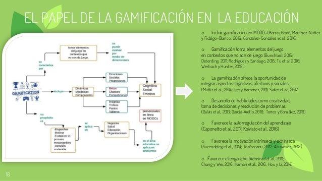 18 EL PAPEL DE LA GAMIFICACIÓN EN LA EDUCACIÓN o Incluir gamificación en MOOCs (Borras Gené, Martínez-Nuñez y Fidalgo-Blan...