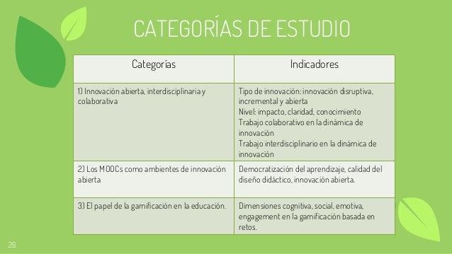 26 CATEGORÍAS DE ESTUDIO Categorías Indicadores 1) Innovación abierta, interdisciplinaria y colaborativa Tipo de innovació...