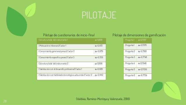 28 PILOTAJE Pilotaje de cuestionarios de inicio-final Estructura total del instrumento 1 α=0,898 (Motivación e intereses) ...