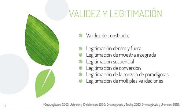 31 VALIDEZ Y LEGITIMACIÓN Validez de constructo Legitimación dentro y fuera Legitimación de muestra integrada Legitimación...