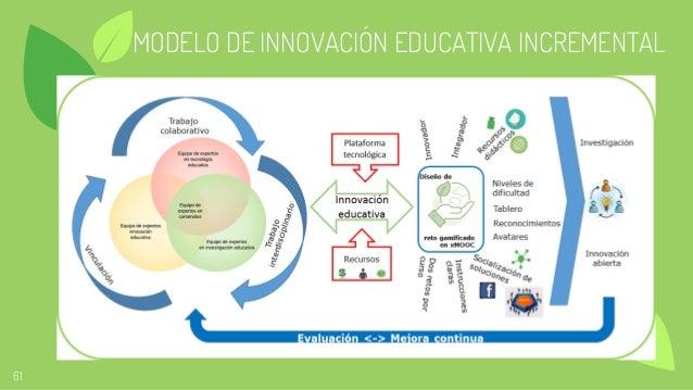 61 MODELO DE INNOVACIÓN EDUCATIVA INCREMENTAL