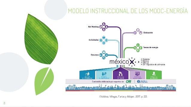 8 (Valdivia, Villegas, Farías y Aldape, 2017, p. 22). MODELO INSTRUCCIONAL DE LOS MOOC-ENERGÍA