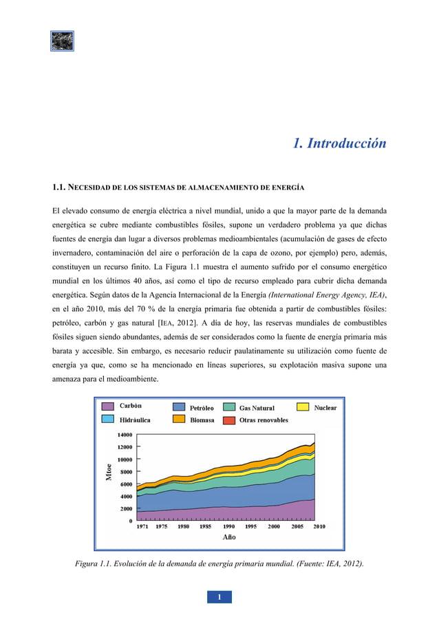 INTRODUCCIÓN 9 En lo que respecta a la mesoporosidad, no existe un tamaño mínimo que propicie la difusión de los iones (pu...