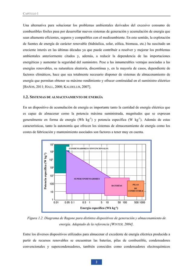 CAPÍTULO 1 10 -OH...), nitrógeno (estructuras tipo piridina, pirrol, N cuaternario, N-óxido, etc.), fósforo, boro, especie...