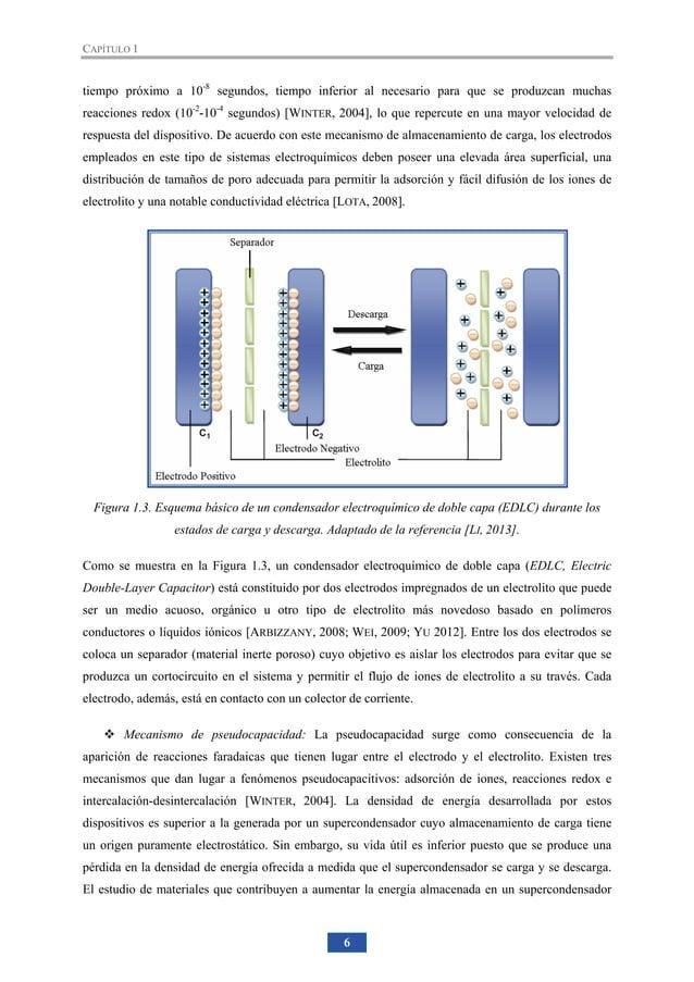 CAPÍTULO 1 14 Entre sus principales características se pueden encontrar su elevada área superficial, baja resistencia eléc...